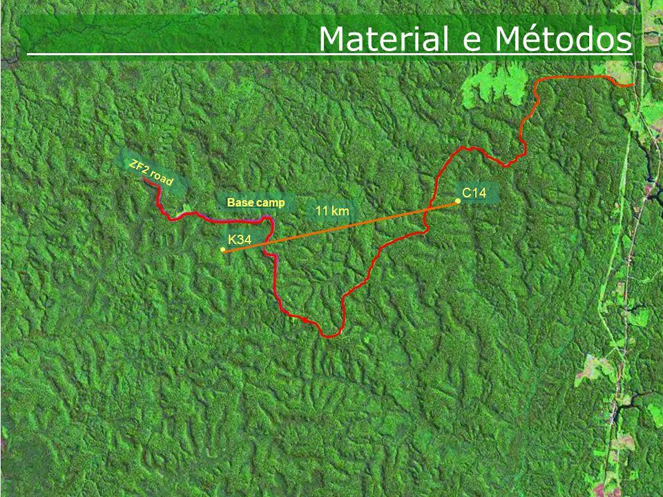 Material e Métodos Localização das torres instrumentadas C14 11 km K34