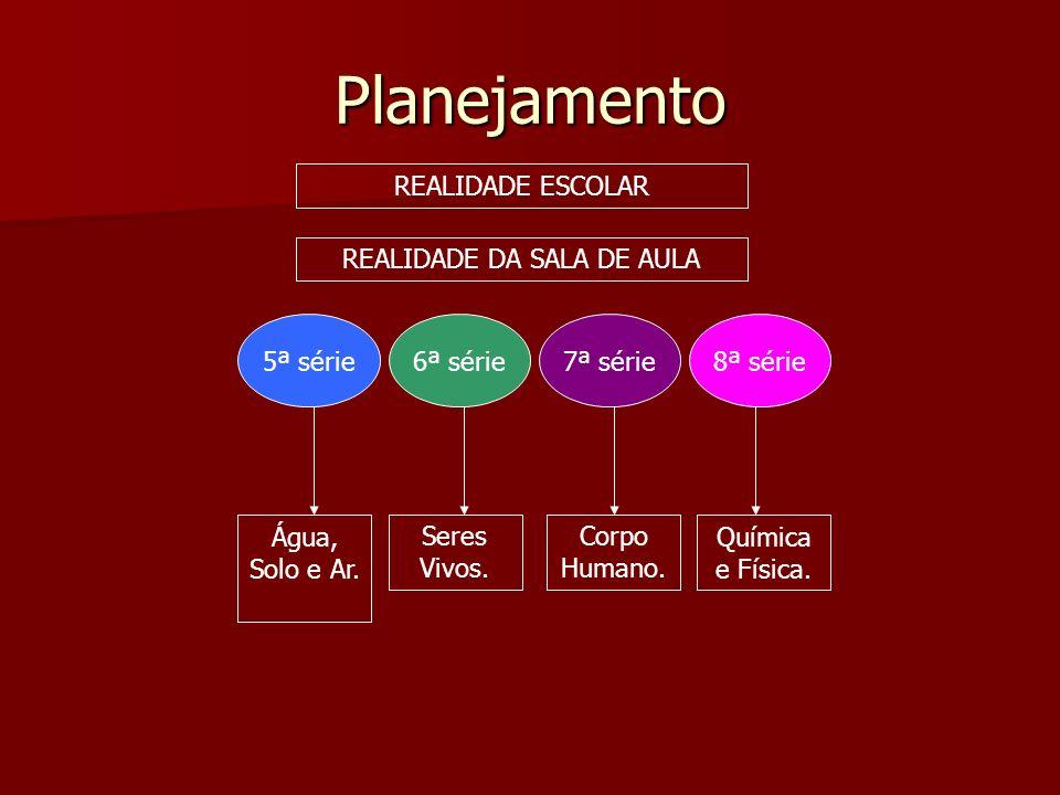REALIDADE DA SALA DE AULA