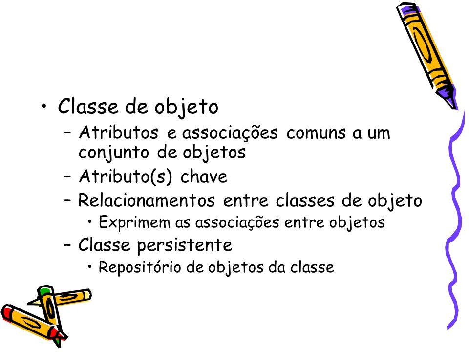 Classe de objeto Atributos e associações comuns a um conjunto de objetos. Atributo(s) chave. Relacionamentos entre classes de objeto.