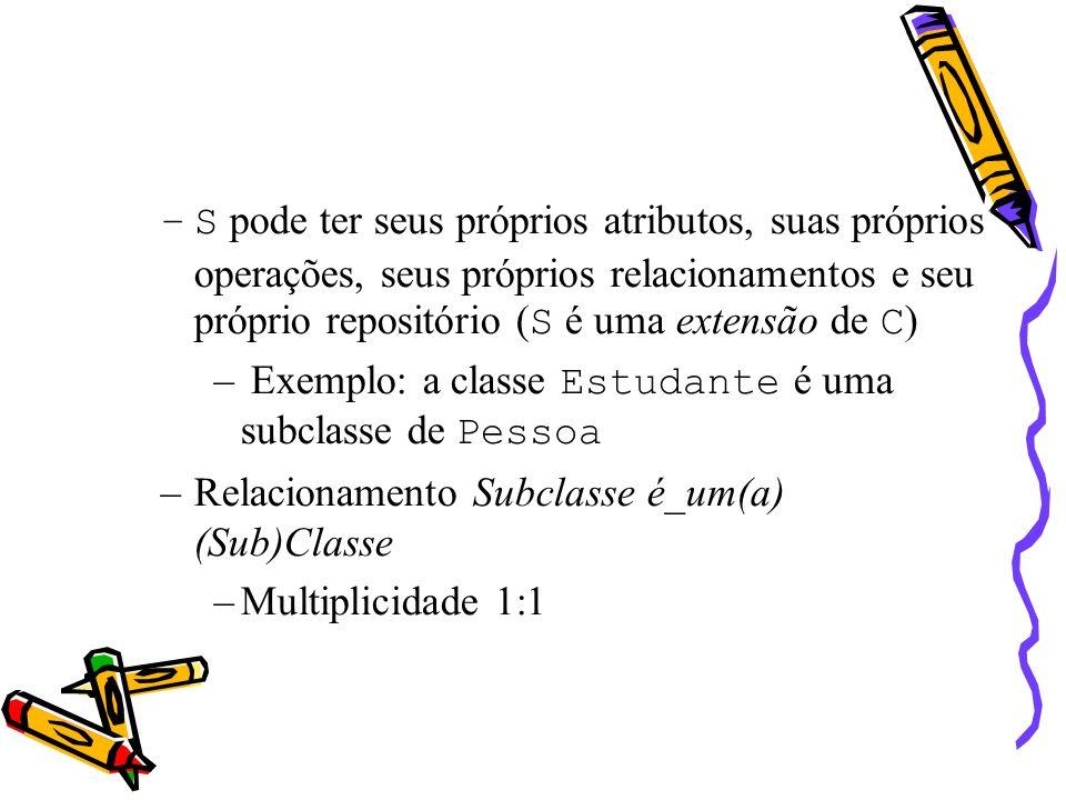 S pode ter seus próprios atributos, suas próprios operações, seus próprios relacionamentos e seu próprio repositório (S é uma extensão de C)