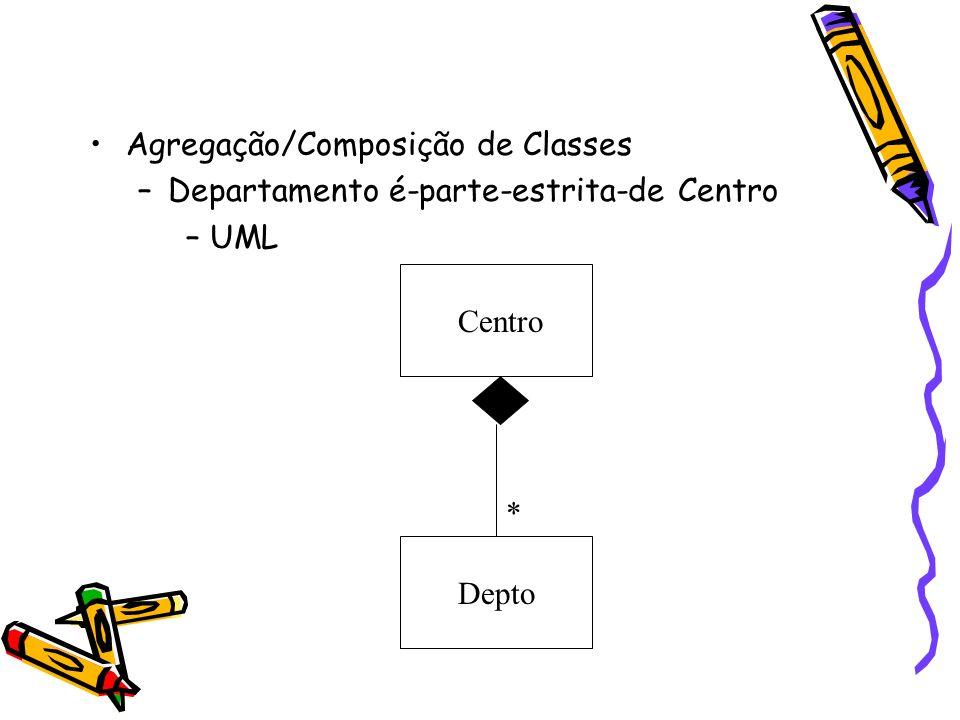 Agregação/Composição de Classes