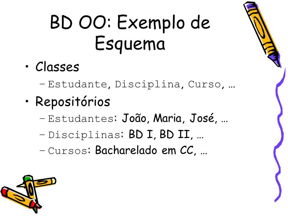 BD OO: Exemplo de Esquema