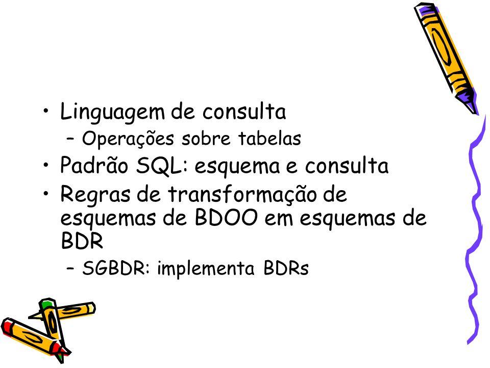 Padrão SQL: esquema e consulta