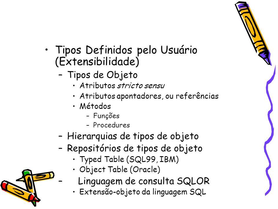 Tipos Definidos pelo Usuário (Extensibilidade)