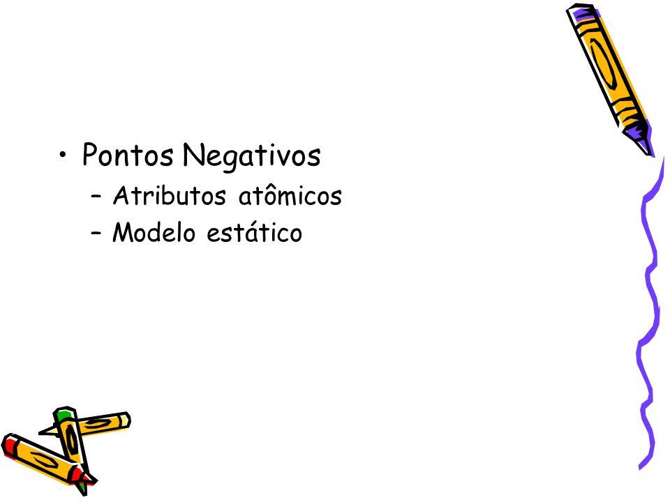 Pontos Negativos Atributos atômicos Modelo estático