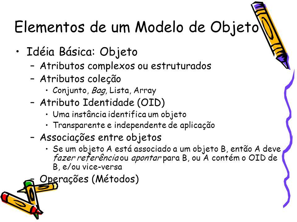 Elementos de um Modelo de Objeto