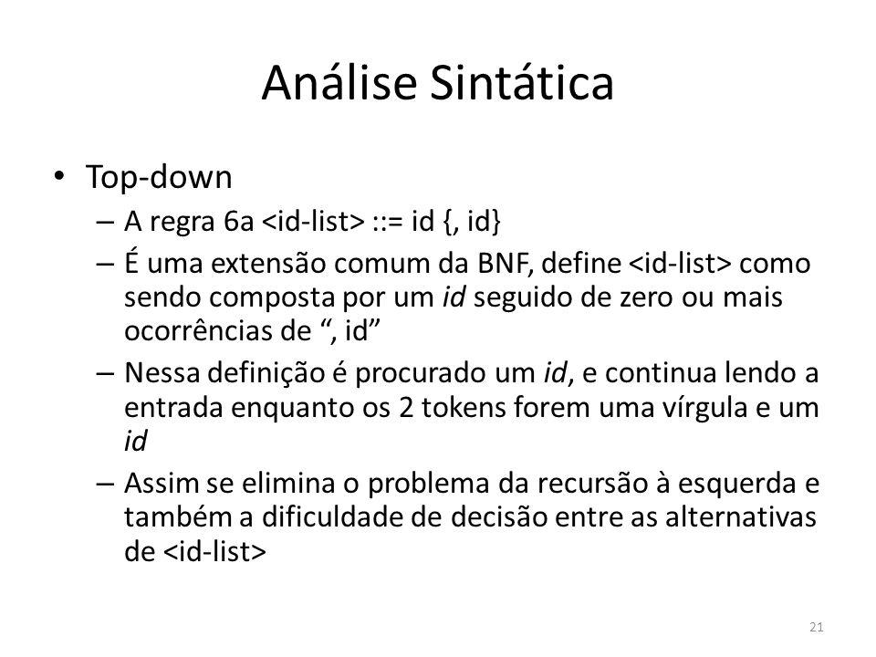 Análise Sintática Top-down A regra 6a <id-list> ::= id {, id}