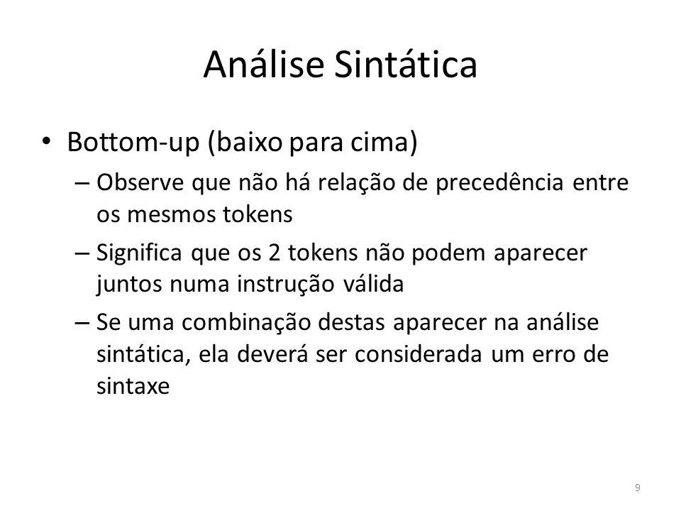 Análise Sintática Bottom-up (baixo para cima)