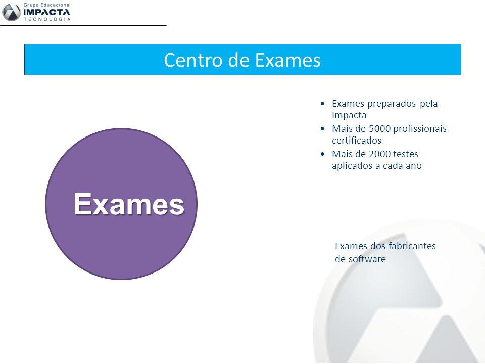 Certificações Prometric e VUE