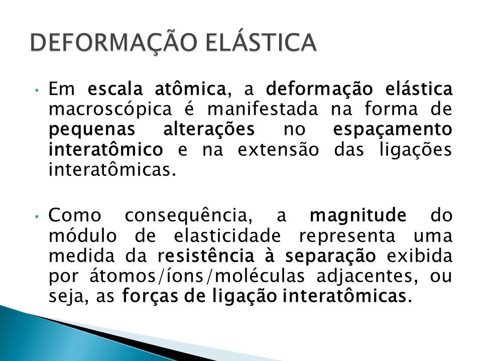 DEFORMAÇÃO ELÁSTICA
