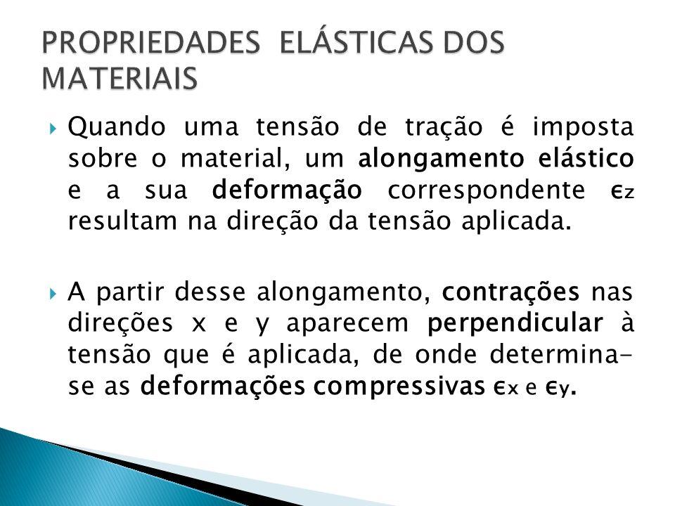 PROPRIEDADES ELÁSTICAS DOS MATERIAIS