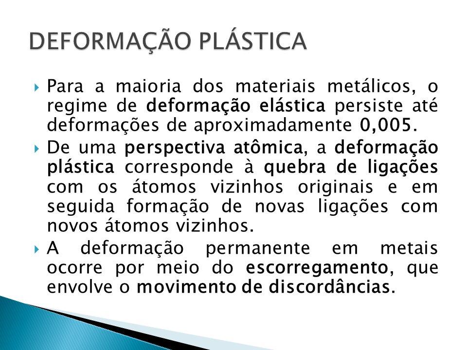DEFORMAÇÃO PLÁSTICA Para a maioria dos materiais metálicos, o regime de deformação elástica persiste até deformações de aproximadamente 0,005.