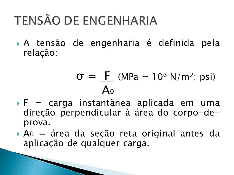TENSÃO DE ENGENHARIA σ = F (MPa = 106 N/m2; psi) A0