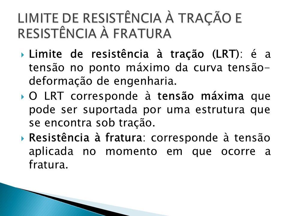 LIMITE DE RESISTÊNCIA À TRAÇÃO E RESISTÊNCIA À FRATURA