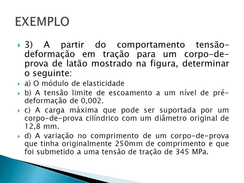 EXEMPLO 3) A partir do comportamento tensão- deformação em tração para um corpo-de- prova de latão mostrado na figura, determinar o seguinte:
