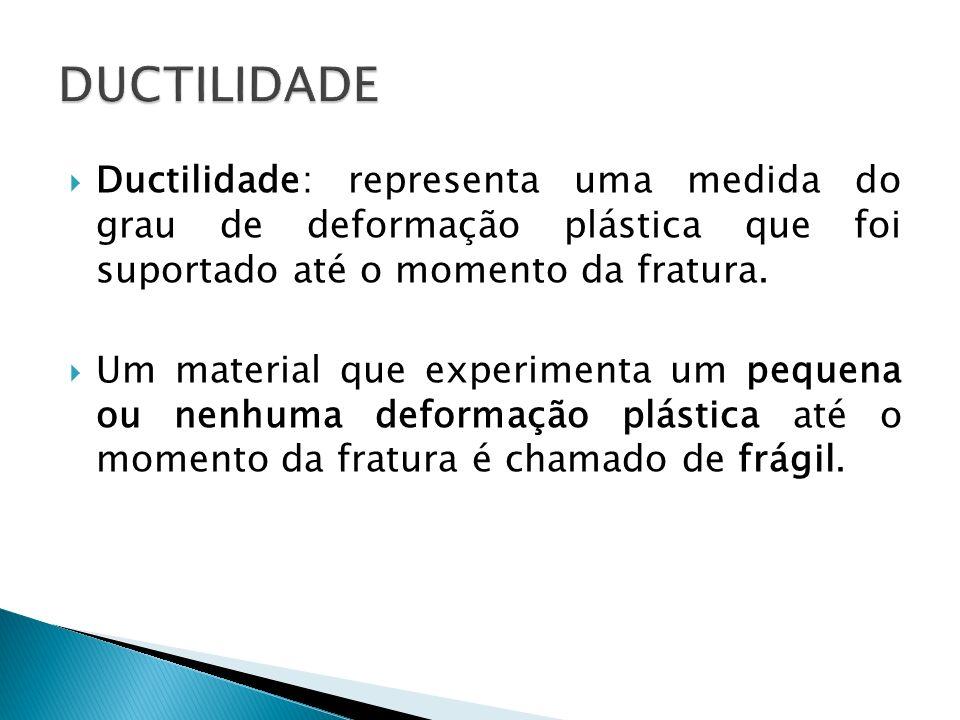 DUCTILIDADE Ductilidade: representa uma medida do grau de deformação plástica que foi suportado até o momento da fratura.