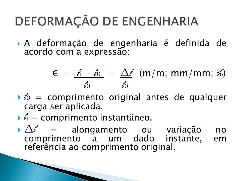 DEFORMAÇÃO DE ENGENHARIA