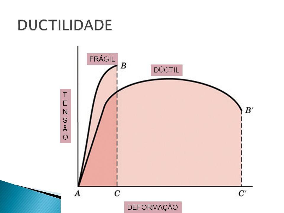 DUCTILIDADE FRÁGIL DÚCTIL TENSÃO DEFORMAÇÃO