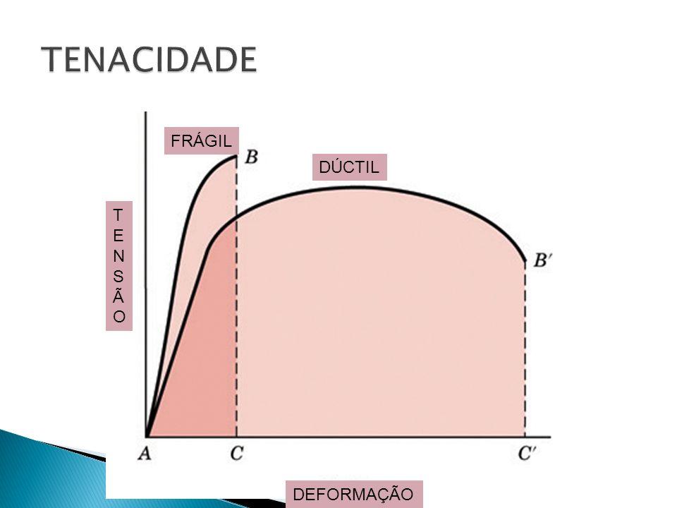 TENACIDADE FRÁGIL DÚCTIL TENSÃO DEFORMAÇÃO