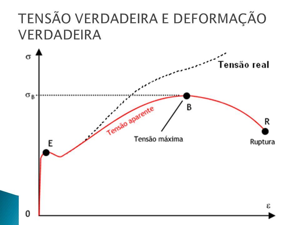 TENSÃO VERDADEIRA E DEFORMAÇÃO VERDADEIRA