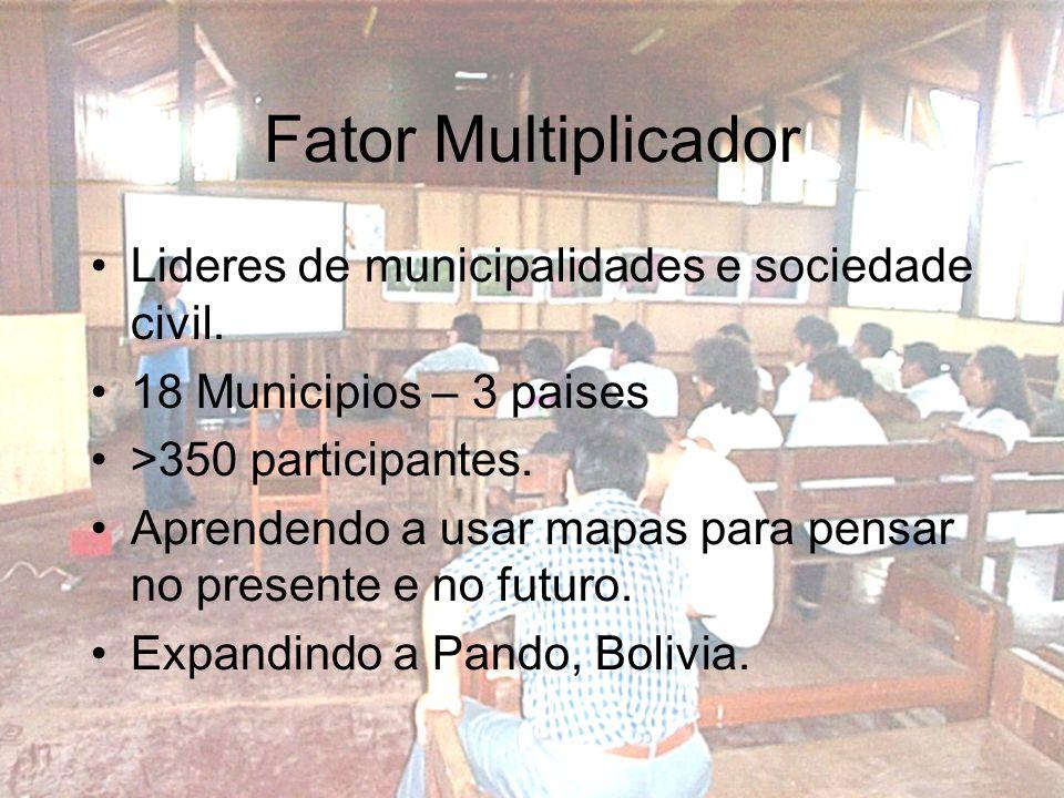 Fator Multiplicador Lideres de municipalidades e sociedade civil.