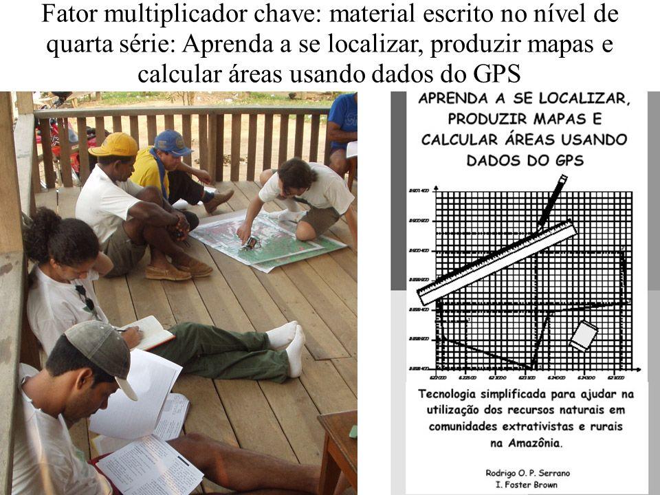 Fator multiplicador chave: material escrito no nível de quarta série: Aprenda a se localizar, produzir mapas e calcular áreas usando dados do GPS