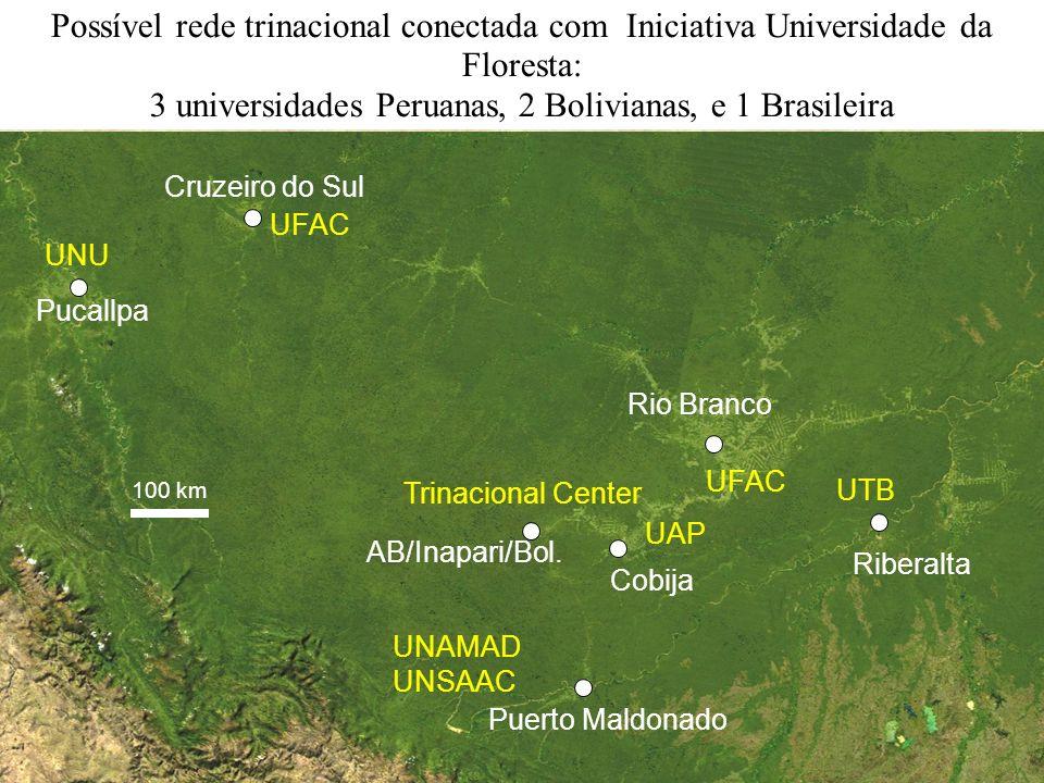 3 universidades Peruanas, 2 Bolivianas, e 1 Brasileira