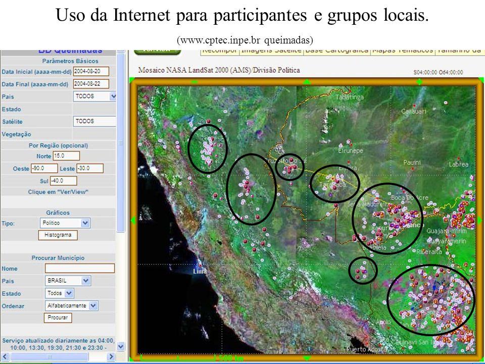 Uso da Internet para participantes e grupos locais.