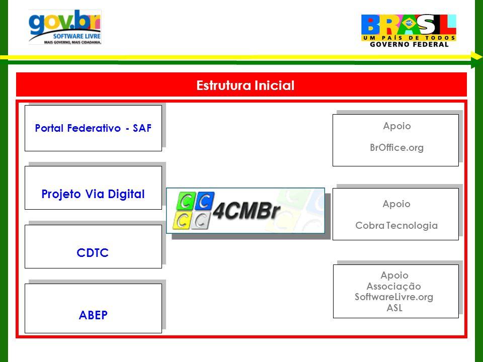 Portal Federativo - SAF