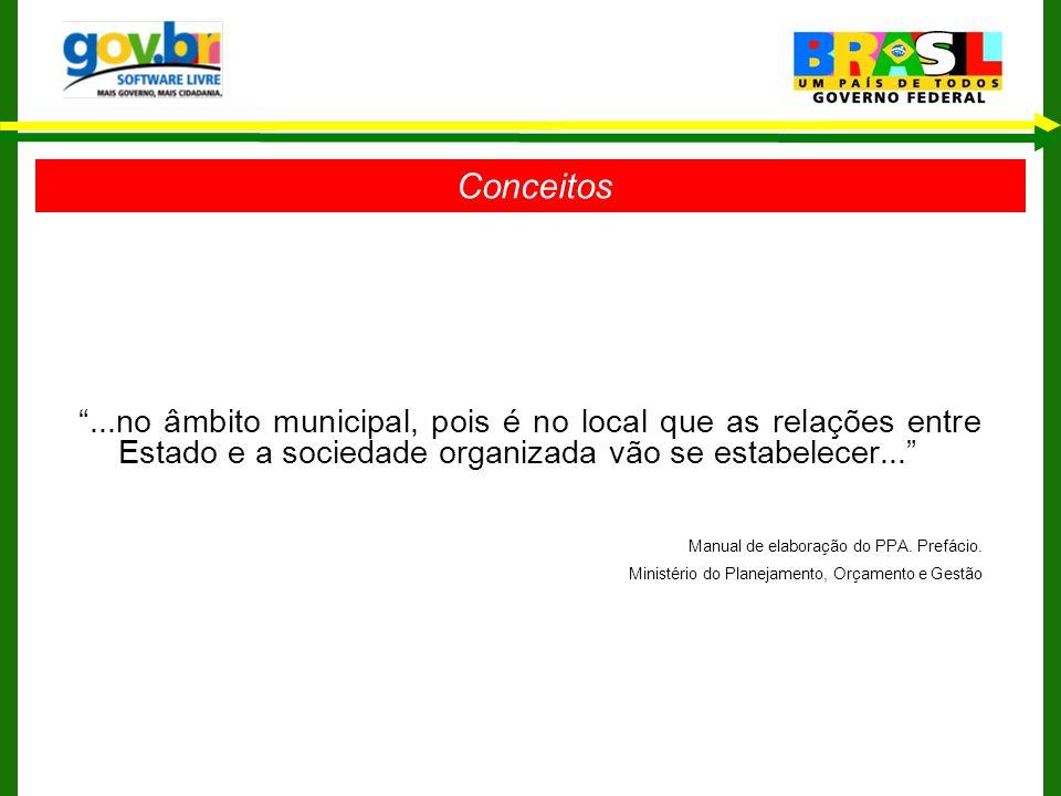 Conceitos ...no âmbito municipal, pois é no local que as relações entre Estado e a sociedade organizada vão se estabelecer...