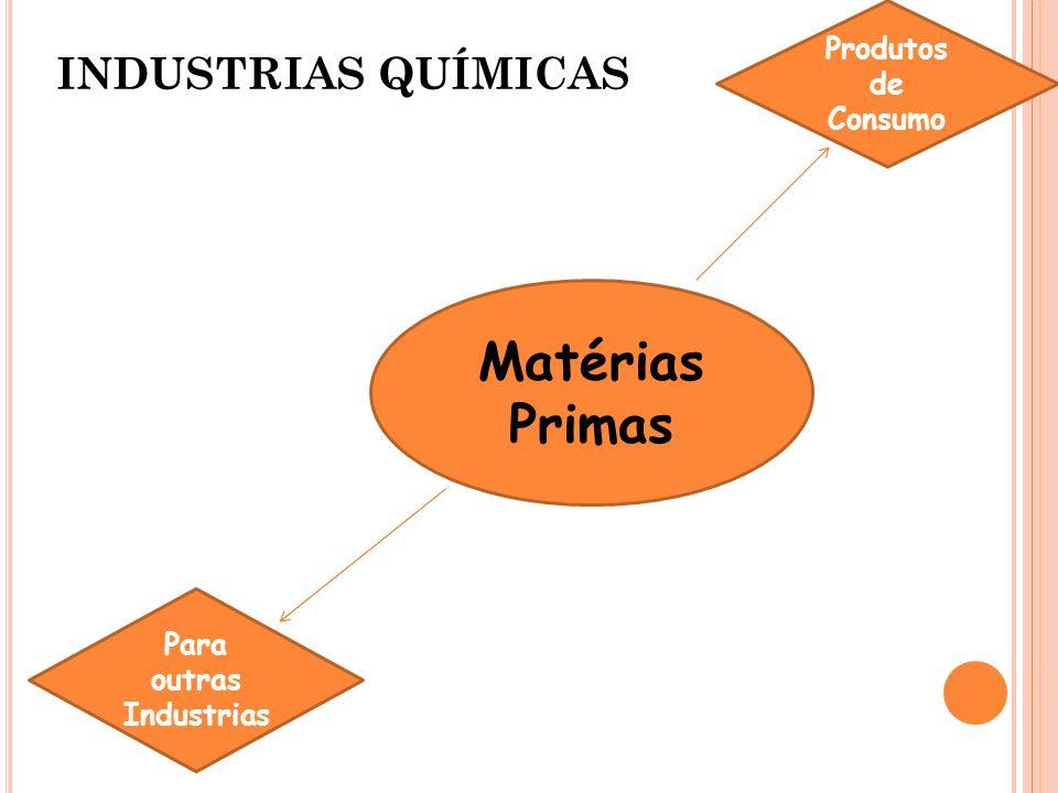 Para outras Industrias
