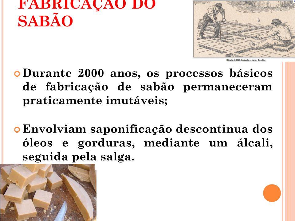 FABRICAÇÃO DO SABÃO Durante 2000 anos, os processos básicos de fabricação de sabão permaneceram praticamente imutáveis;