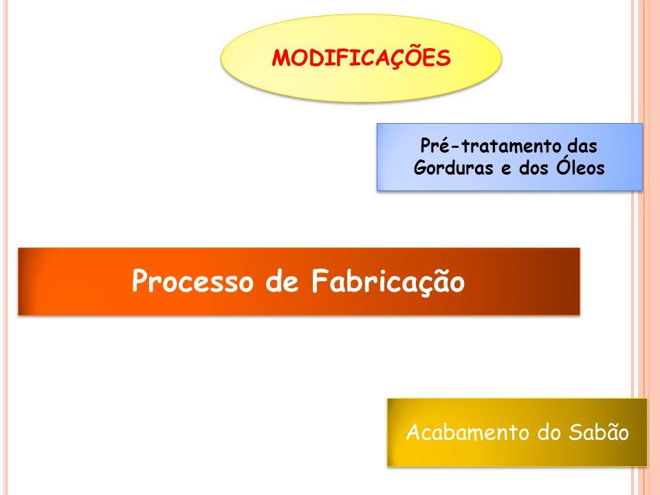 Pré-tratamento das Gorduras e dos Óleos Processo de Fabricação