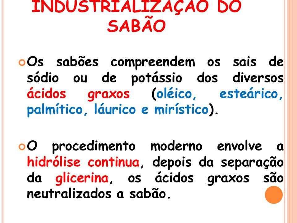 INDUSTRIALIZAÇÃO DO SABÃO