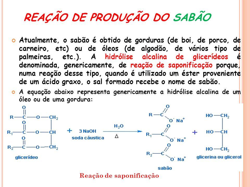 REAÇÃO DE PRODUÇÃO DO SABÃO