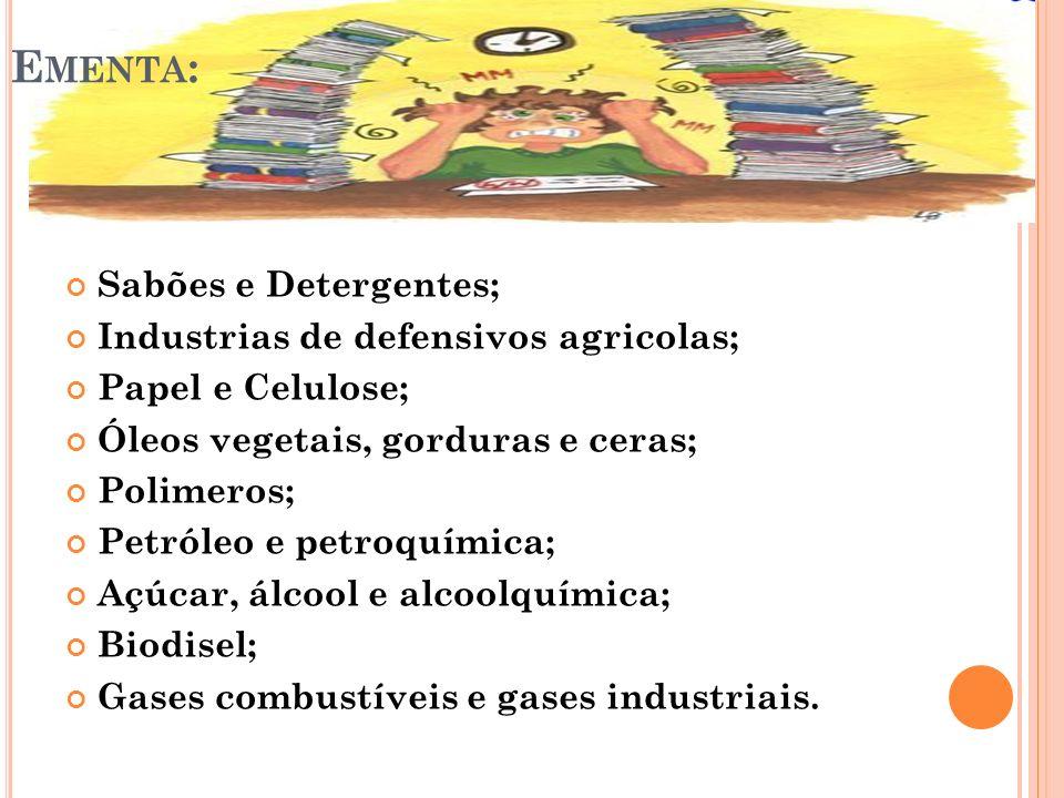 Ementa: Sabões e Detergentes; Industrias de defensivos agricolas;
