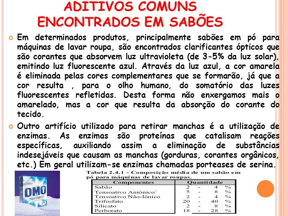 ADITIVOS COMUNS ENCONTRADOS EM SABÕES