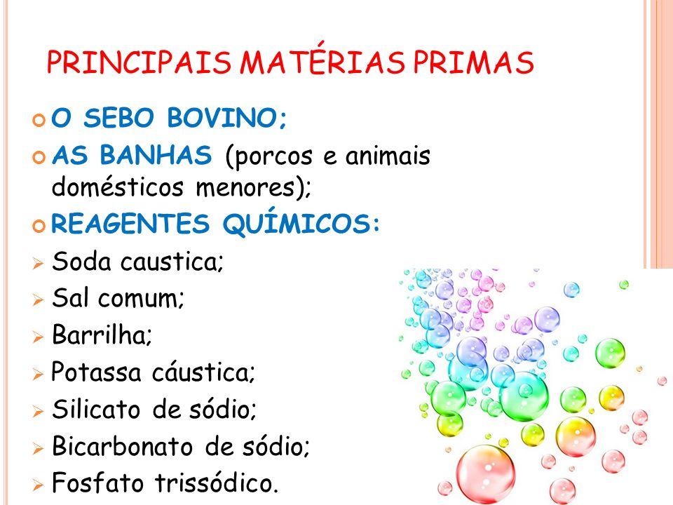 PRINCIPAIS MATÉRIAS PRIMAS