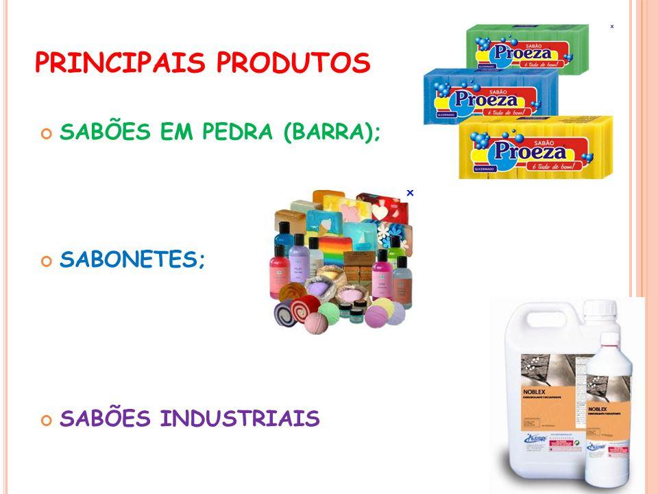 PRINCIPAIS PRODUTOS SABÕES EM PEDRA (BARRA); SABONETES;