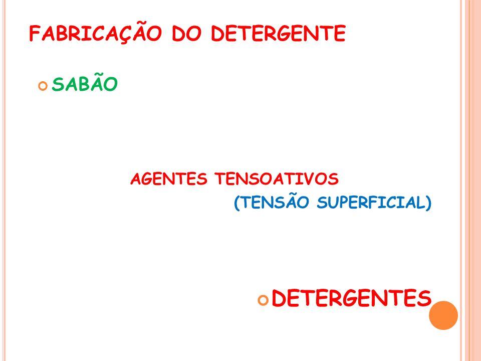 FABRICAÇÃO DO DETERGENTE