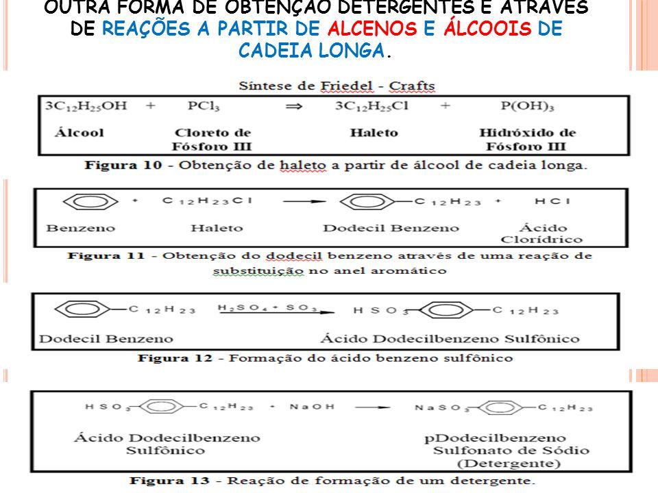OUTRA FORMA DE OBTENÇÃO DETERGENTES É ATRAVÉS DE REAÇÕES A PARTIR DE ALCENOS E ÁLCOOIS DE CADEIA LONGA.