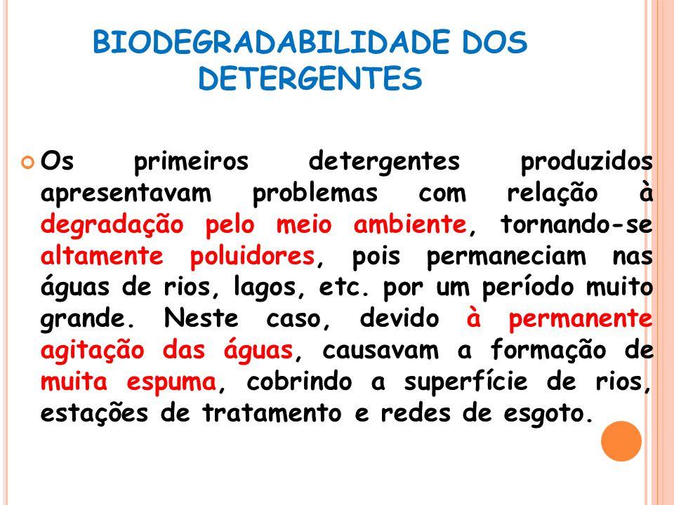 BIODEGRADABILIDADE DOS DETERGENTES