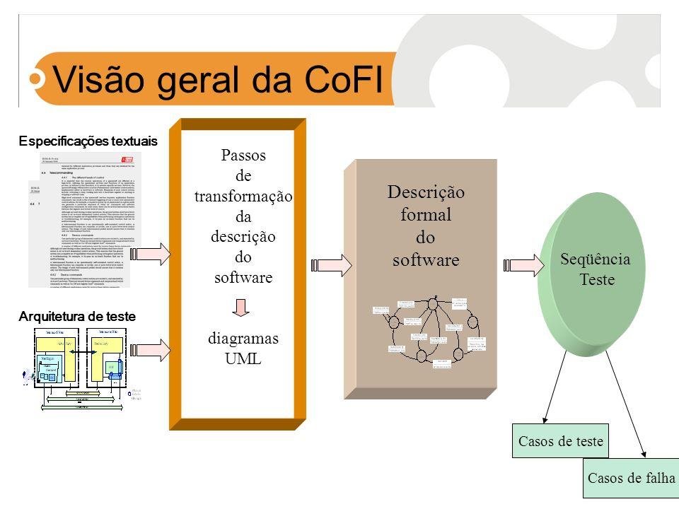 Visão geral da CoFI Descrição formal do software Passos de