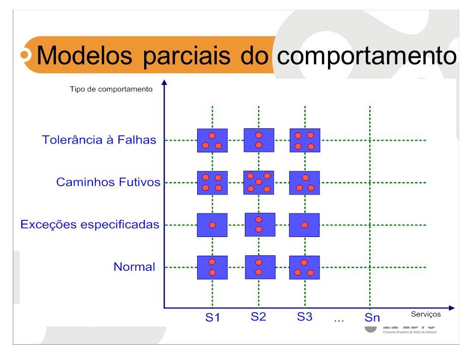 Modelos parciais do comportamento