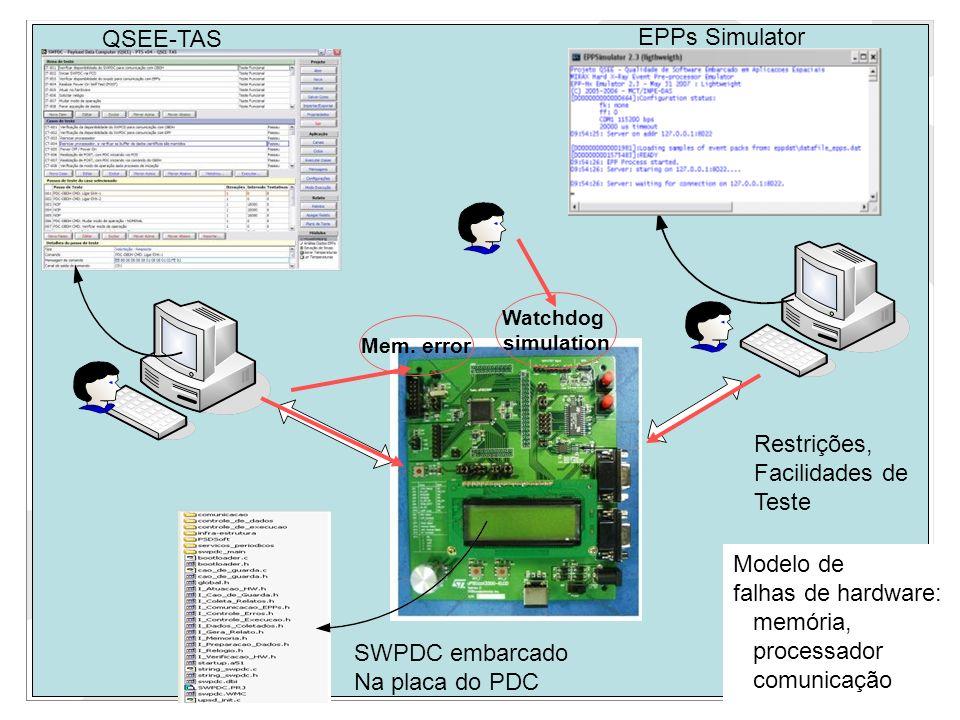 QSEE-TAS EPPs Simulator Restrições, Facilidades de Teste Modelo de