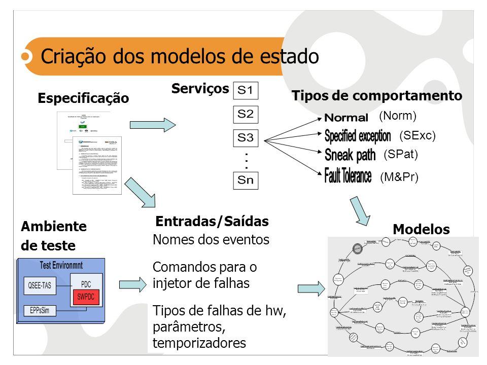 Criação dos modelos de estado