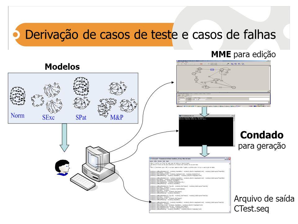 Derivação de casos de teste e casos de falhas