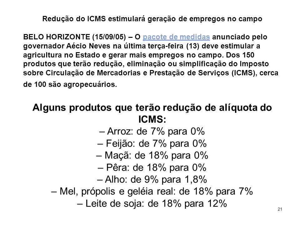 Redução do ICMS estimulará geração de empregos no campo