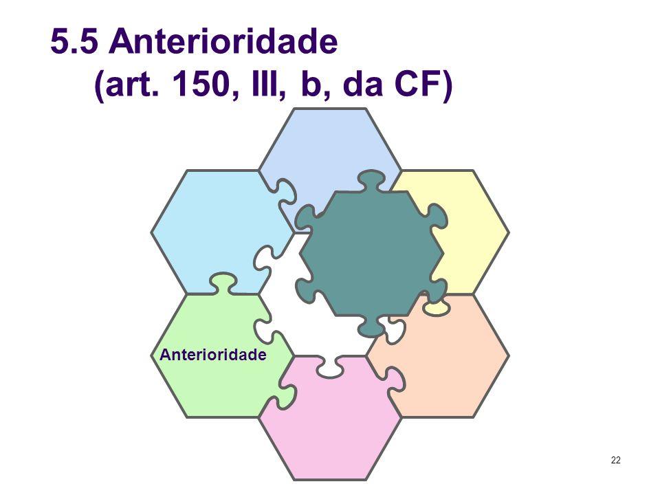 5.5 Anterioridade (art. 150, III, b, da CF)