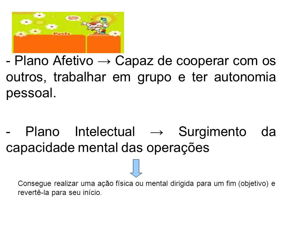 - Plano Intelectual → Surgimento da capacidade mental das operações